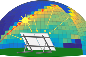 SunCalculator - Angular and spectral distribution of solar radiation